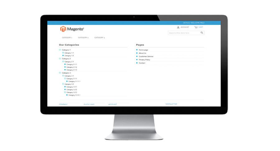 Desktop view sitemap image